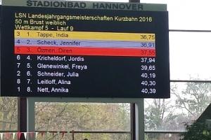 2016/11/20: LSN Kurzbahnmeisterschaften