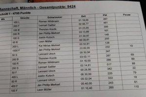 2020/02/09: DMS Bezirksliga